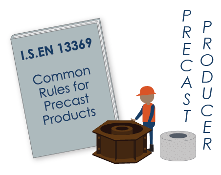 I.S. EN 13369 Common rules for precast concrete products